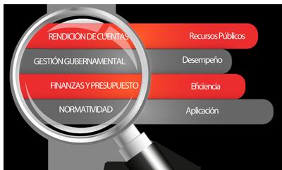 www contraloria yucatan gob mx: